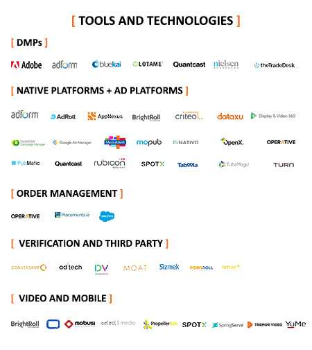 Campaign Tools And Technologies Mobile