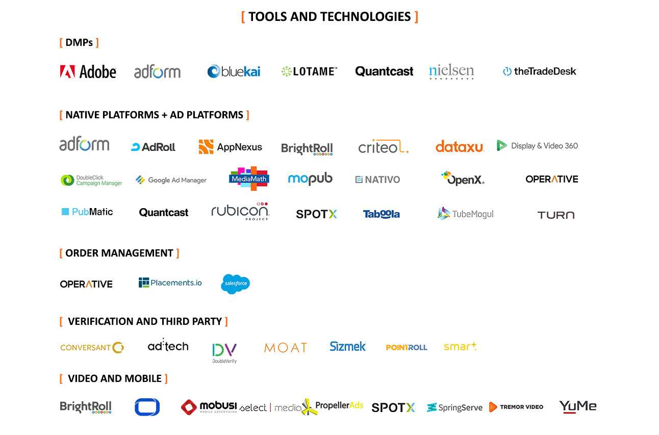 Campaign Tools And Technologies