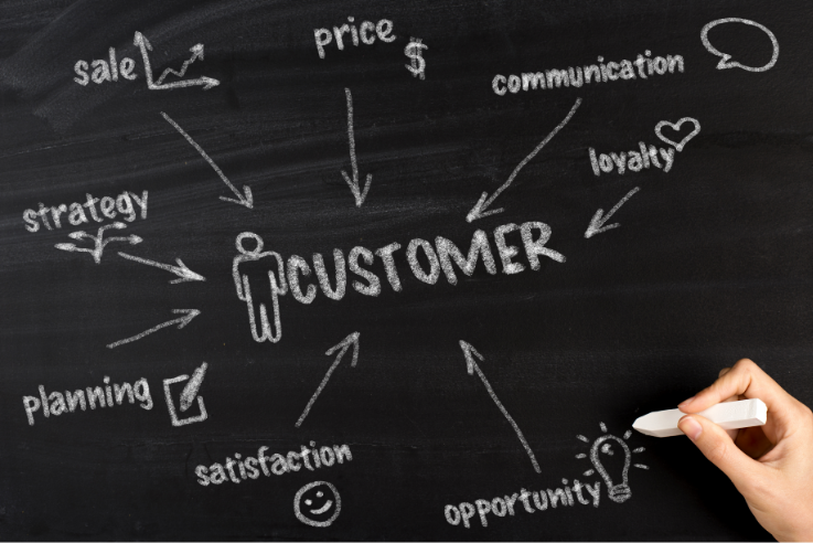 Customer Support Our Expertise